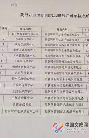 浙江新增14家获准从事互联网新闻信息服务的单位